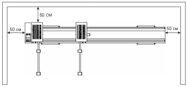 Рис.1 Схема расположения сварочного станка Yilmaz DK 502 в цеху.